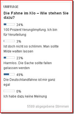 Umfrage: Deutschlandfahne im Klo